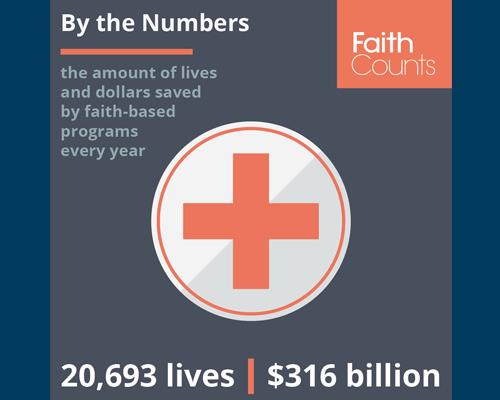 Faith Counts religion and addiction