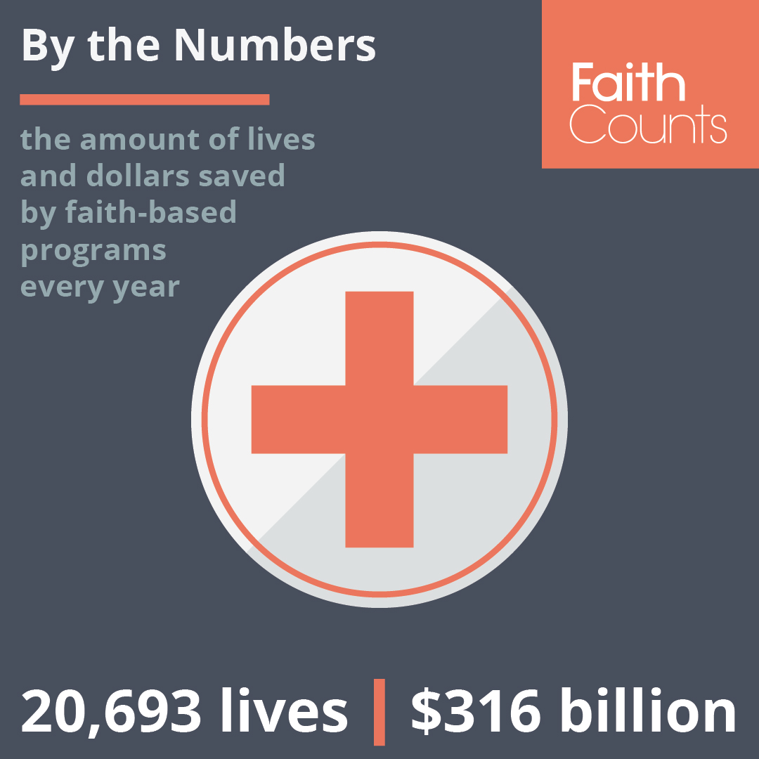 Faith counts by the numbers religion and addiction