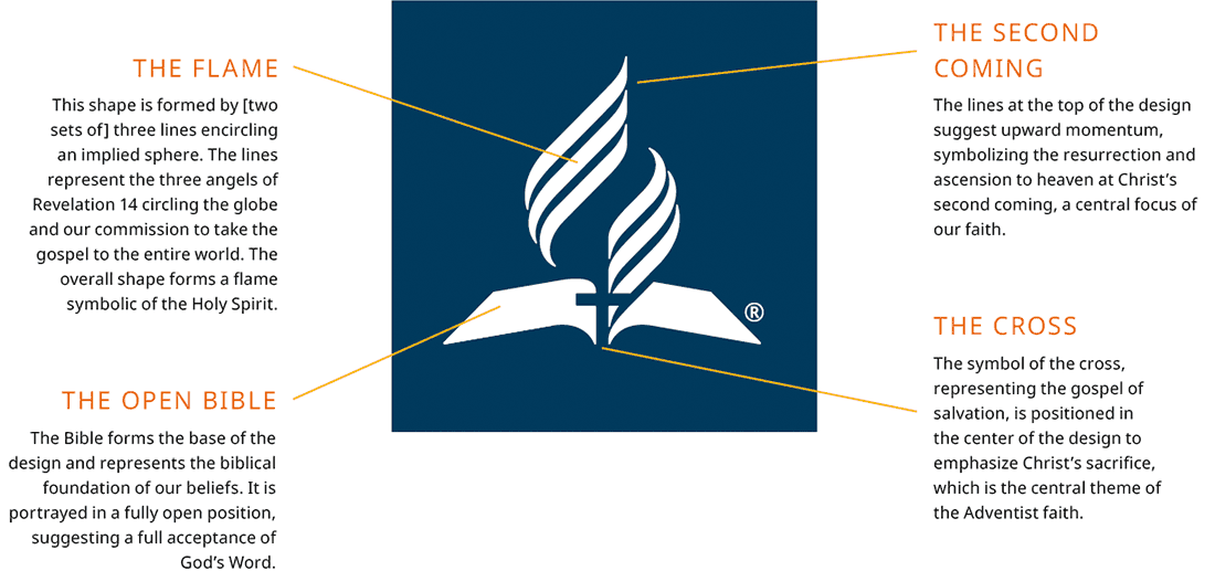 logo north american division of seventhday adventists